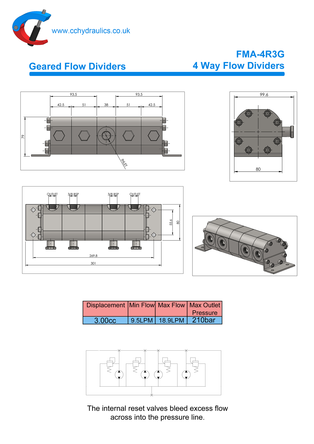 applications manual for the proportional divider
