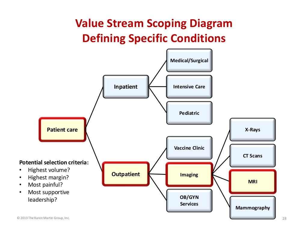 does profile streaming improve application performance