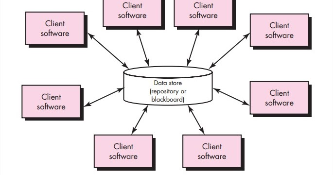 testing web applications in software engineering