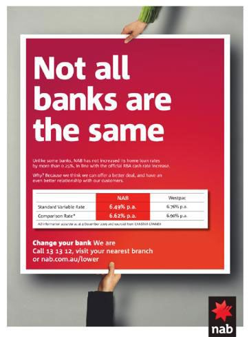 st george bank personal loan application